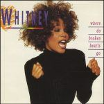 "Song of the Day: Whitney Houston: ""Where Do Broken Hearts Go"""